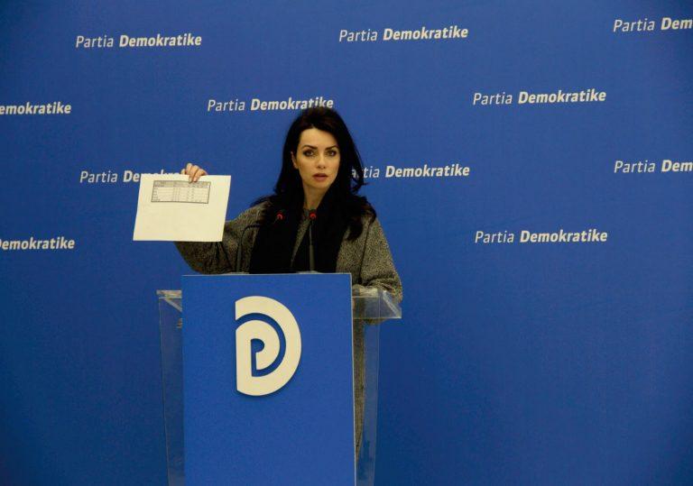 110 milionë euro për Becchettin, Duma: Do t'i kushtojë 45 mijë lekë çdo shqiptari, është koha të paguajë Rama