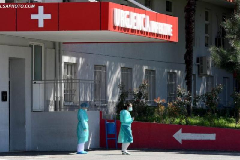 Rriten rastet e reja dhe viktimat nga COVID-19. Në Durrës shënohen 74 infektime dhe 2 humbje jete