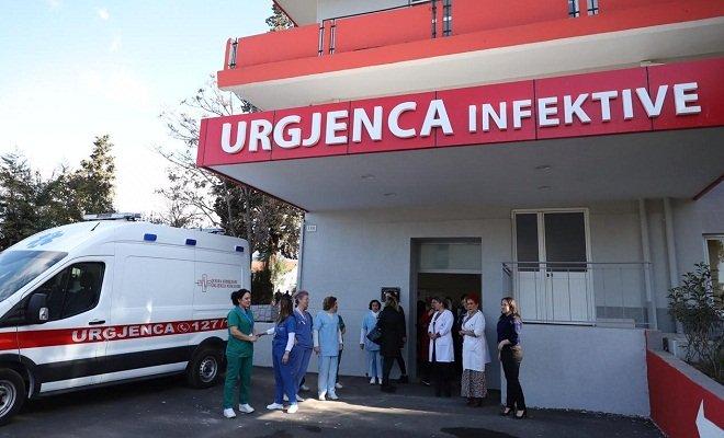 Covid-19/ 977 raste të reja dhe 4 viktima. Ulet numri infektimeve në Durrës në 24 orët e fundit